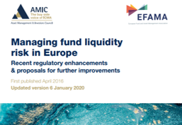 managing fund liquidity risk in Europe