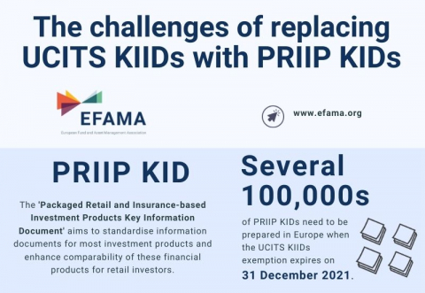 PRIIPS - the challenges of replacing UCITS KIIDs with PRIIP KIDs